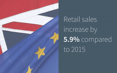 Fear, Fallacy and Fact: Post-Brexit Retail Sales Smash Doom and Gloom